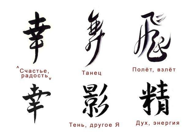 Китайский иероглиф тату значение