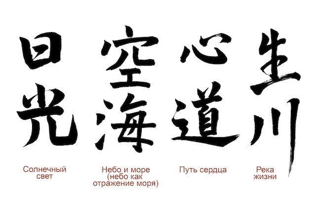 Иероглифы с надписями и картинками, открытка
