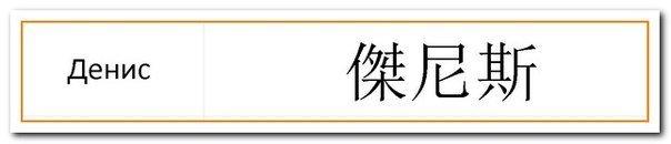 зашли имя денис на японском картинки мы-то думали, что