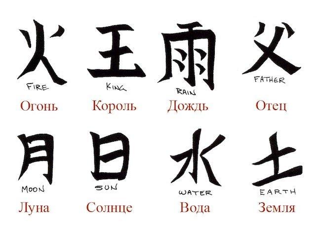 Китайские надписи с переводом картинки